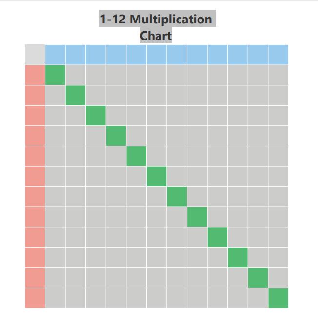 blank multiplication chart printable